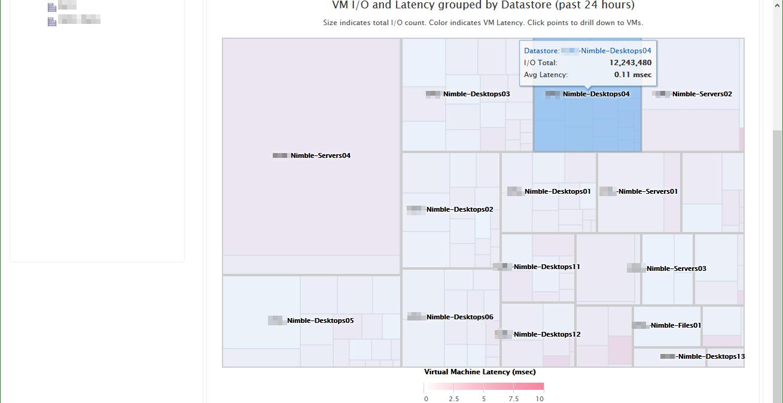 VMVision Datastore Heatmap