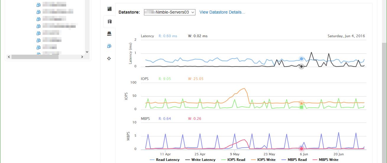 VMVision VM Datastores